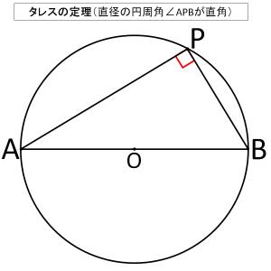 タレスの定理(直径の円周角∠APBが直角)