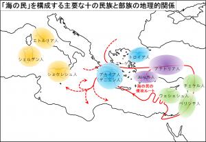 「海の民」を構成する主要な十の民族と部族(アカイア人(デニエン人)、トロイア人、リュキア人、古代アナトリア人、チェケル人、ペリシテ人、ウェシェシュ人、およびシェケレシュ人、シェルデン人、エトルリア人)の地理的関係