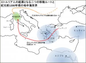 エトルリア人の起源となる二つの移動ルートと紀元前1200年頃の地中海世界