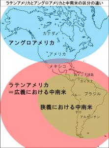 ラテンアメリカとアングロアメリカと中南米の区分の違い