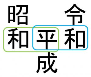 昭和と平成と令和という三つの元号の共通点