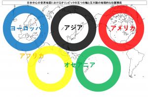 日本中心の世界地図におけるオリンピックの五つの輪と五大陸の地理的な位置関係