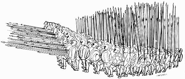 マケドニアのファランクス